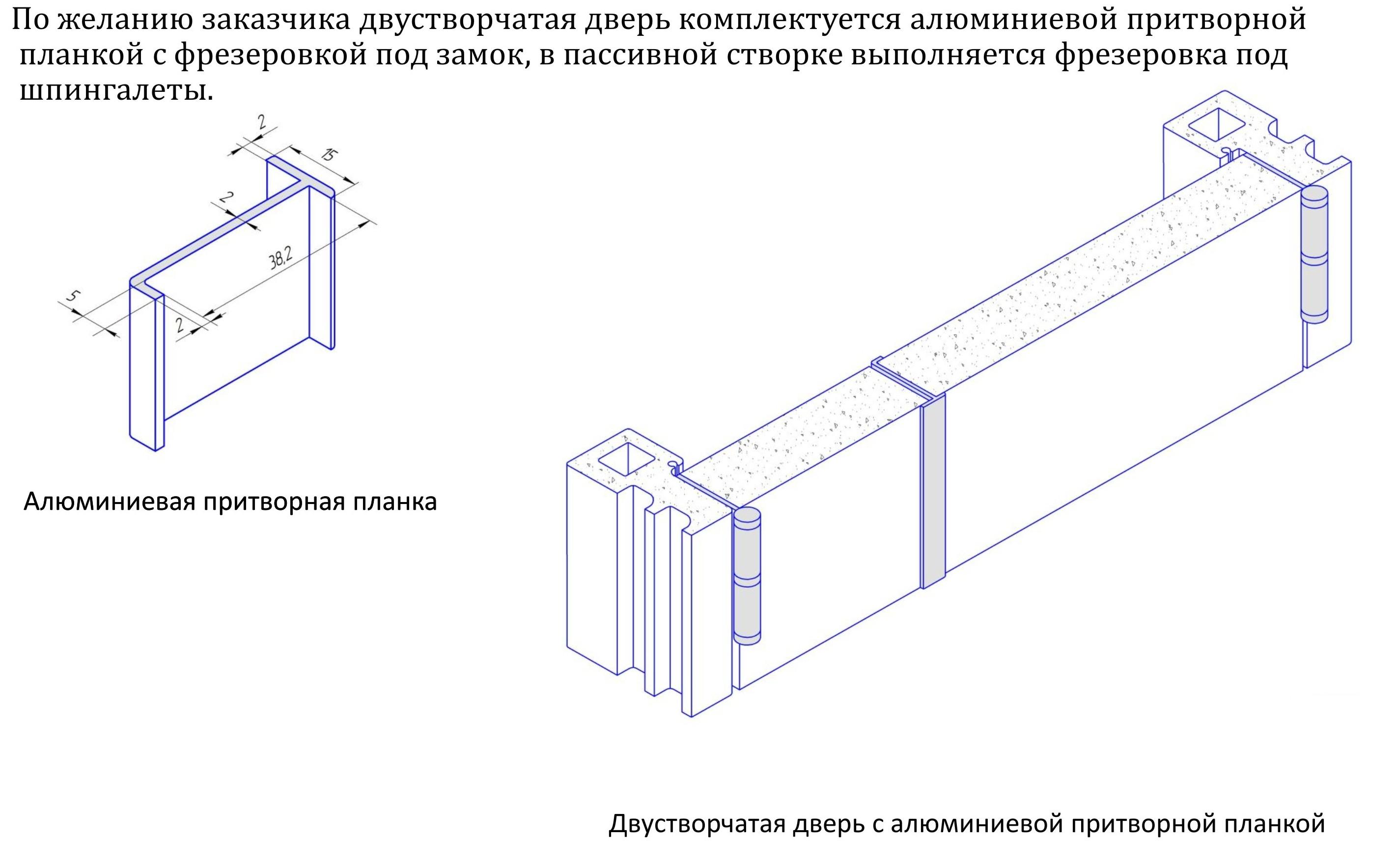 Двустворчатая дверь с алюминиевой притворной планкой