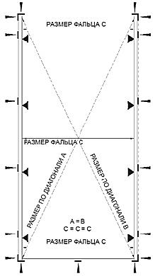 Схема установки входной двери Fenestra.