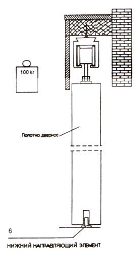 установка каретки механизма B-104