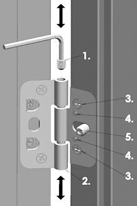 Регулировка двери Jeld-Wen