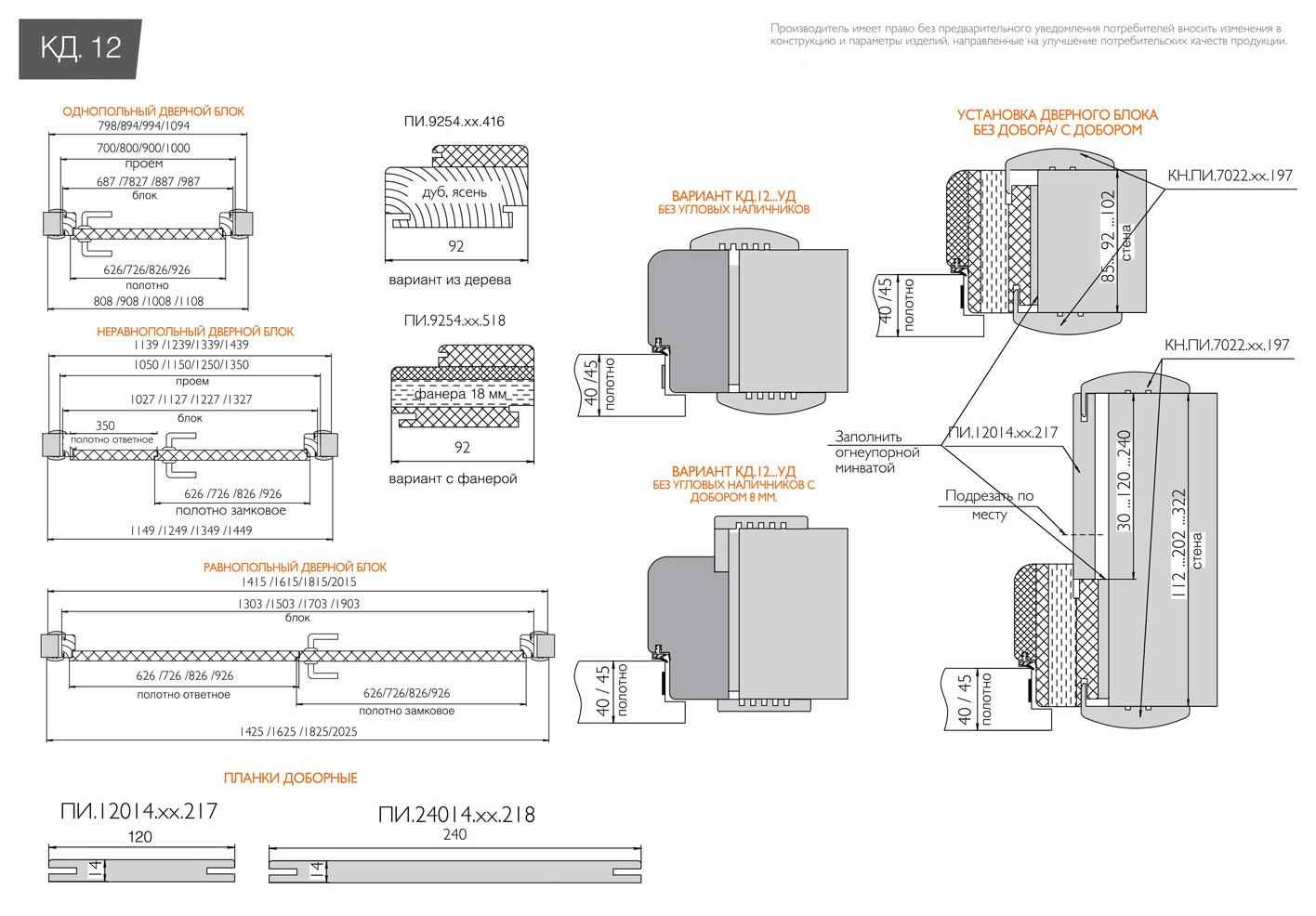 Коробка КД.09